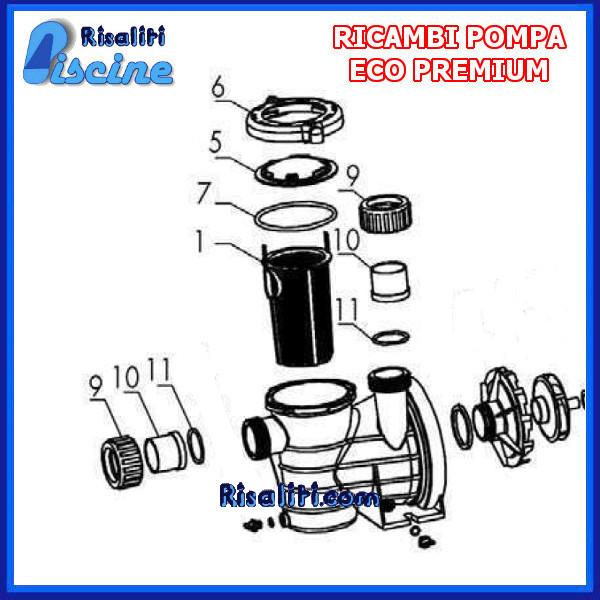 Ricambi per Pompa Piscina ECO Premium www.risaliti.com
