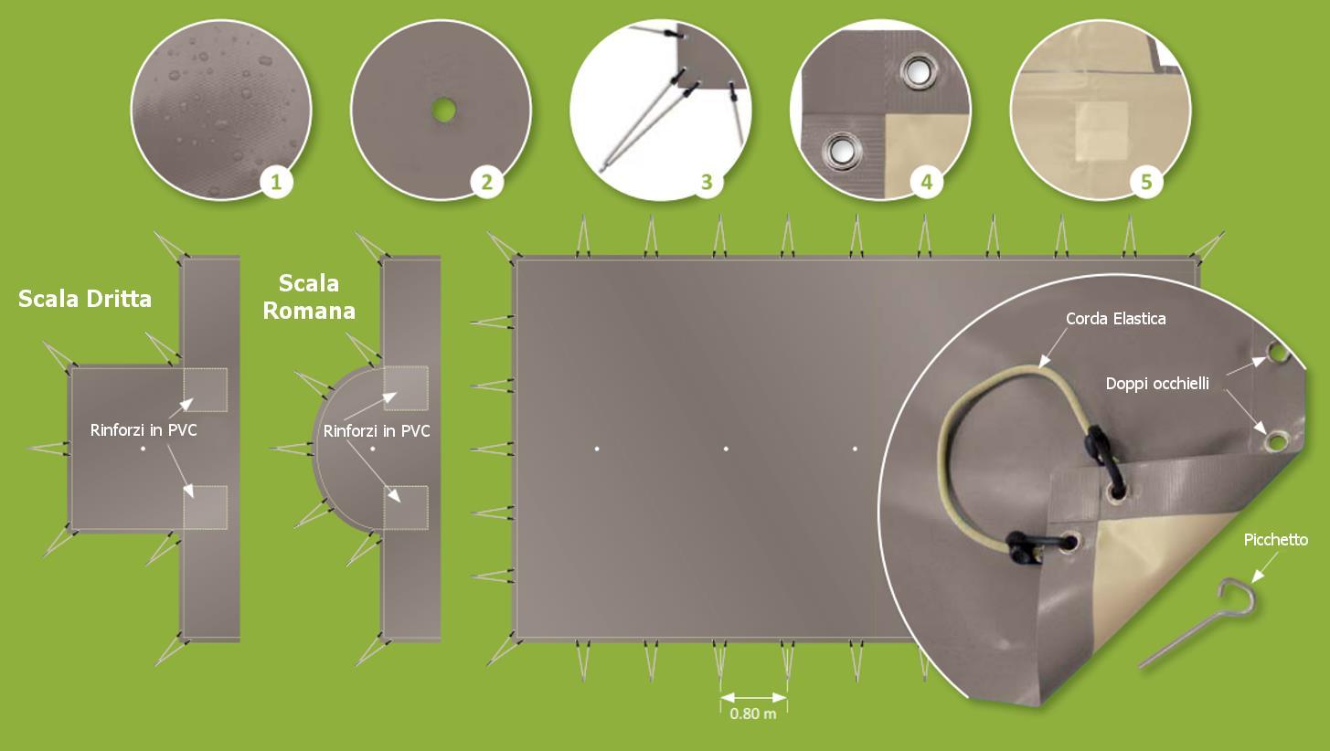 copertura piscina CopriPool max risaliti.com